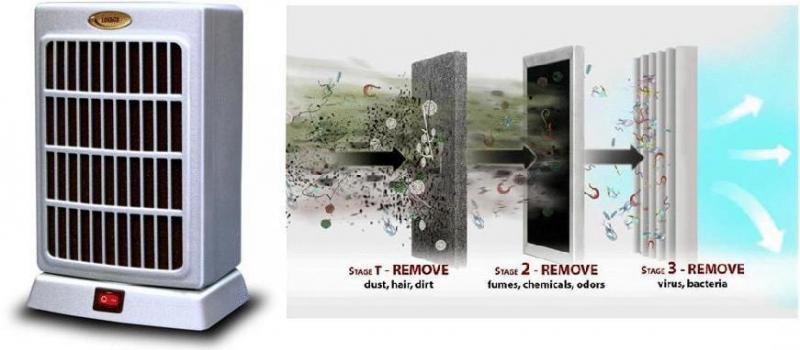 VNT Nail Supply - Luraco Air Cleaner - Salon Furniture - Salon Furniture